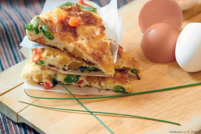 video  Завтрак. Овощной омлет Яйца Кабачки