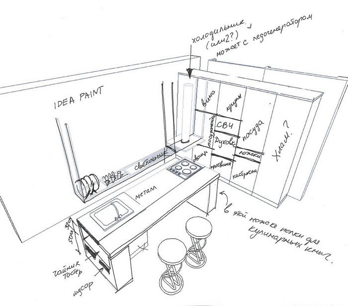 kitchen  Понимая кухню. Часть третья. Планировка и размещение