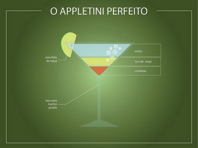 about drinks make drinks drinks vse podryad  Рецепты коктейлей